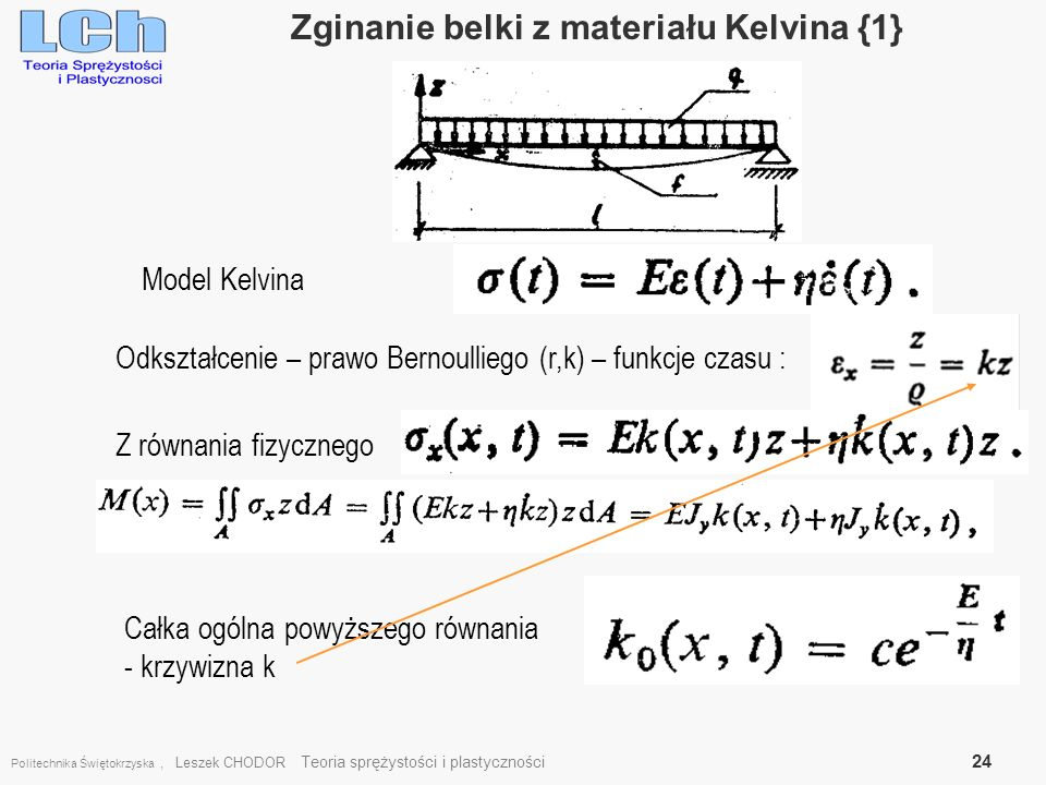 Zginanie belki z materiału Kelvina {1}