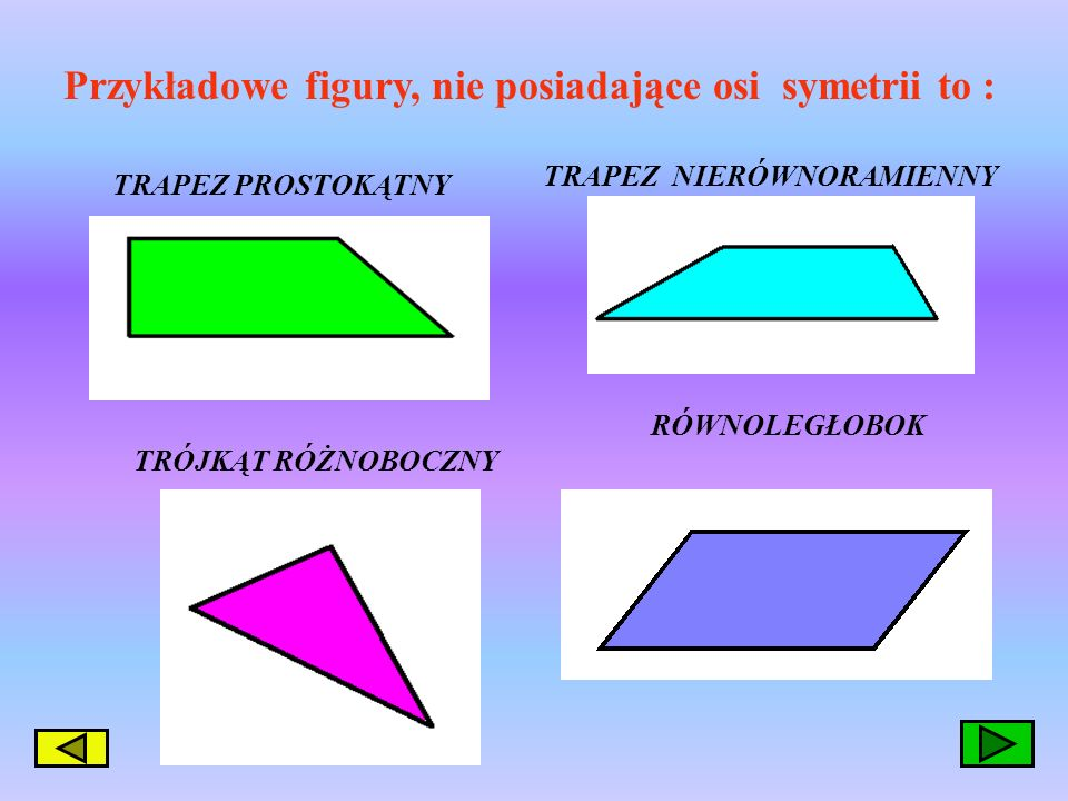 Przykładowe figury, nie posiadające osi symetrii to :