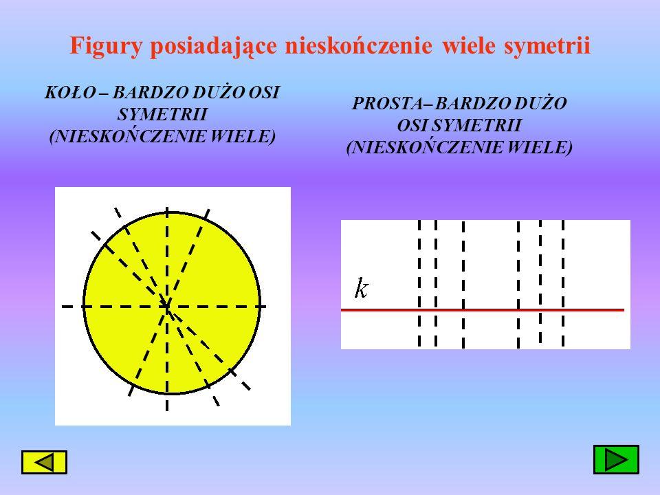 Figury posiadające nieskończenie wiele symetrii
