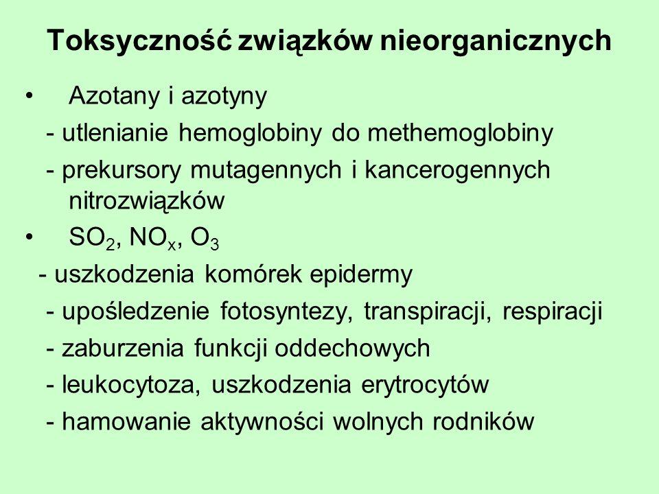 Toksyczność związków nieorganicznych