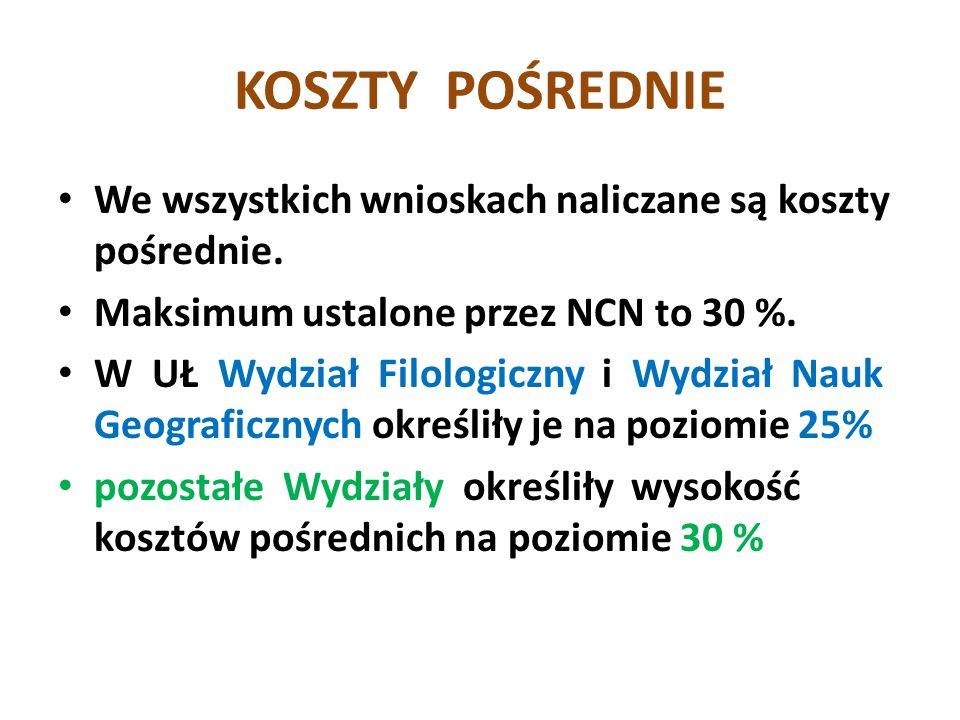 KOSZTY POŚREDNIE We wszystkich wnioskach naliczane są koszty pośrednie. Maksimum ustalone przez NCN to 30 %.