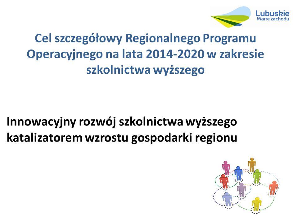 Cel szczegółowy Regionalnego Programu Operacyjnego na lata 2014-2020 w zakresie szkolnictwa wyższego