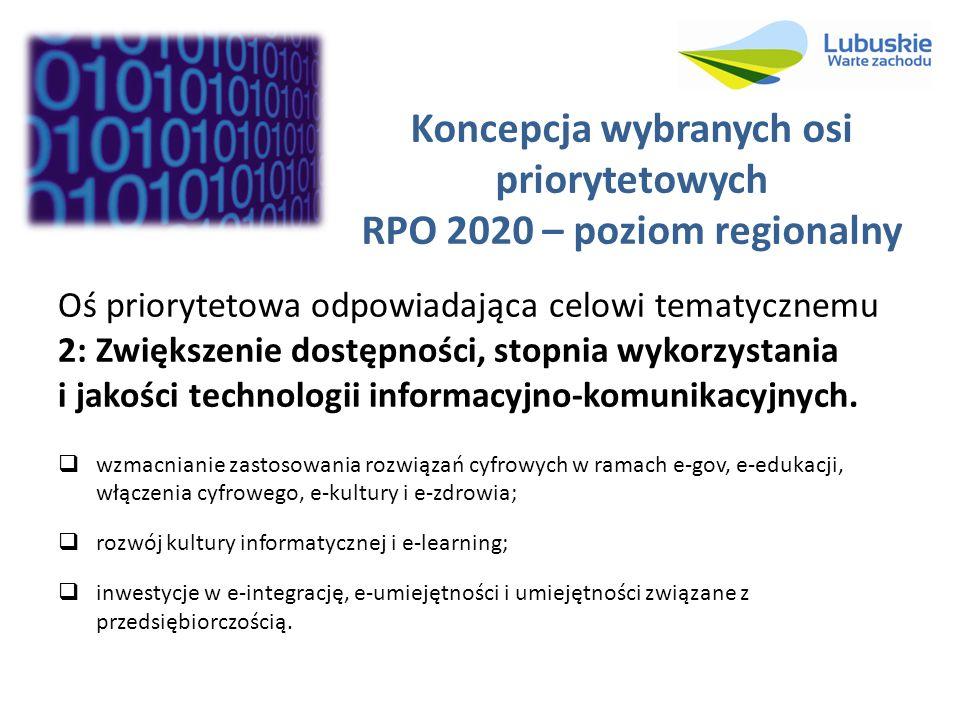 Koncepcja wybranych osi priorytetowych RPO 2020 – poziom regionalny