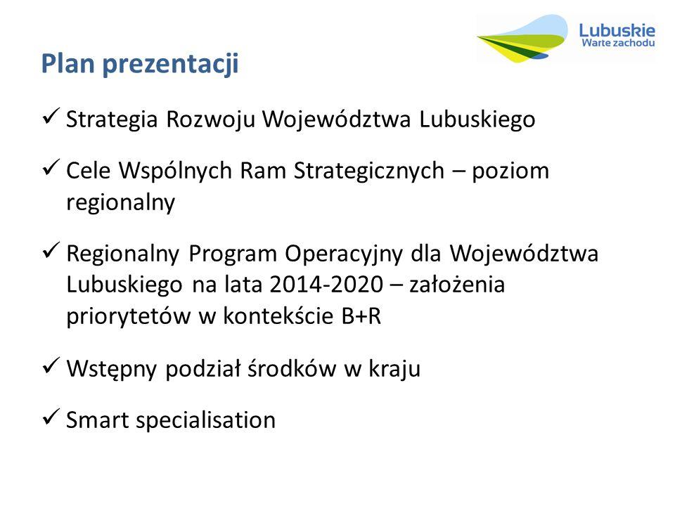 Plan prezentacji Strategia Rozwoju Województwa Lubuskiego