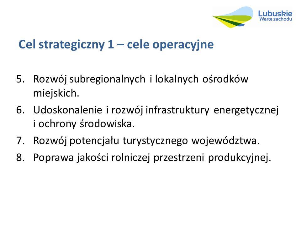 Cel strategiczny 1 – cele operacyjne