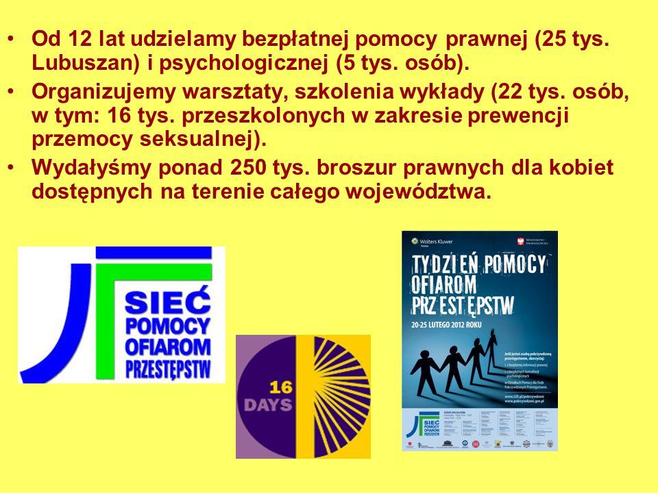 Od 12 lat udzielamy bezpłatnej pomocy prawnej (25 tys