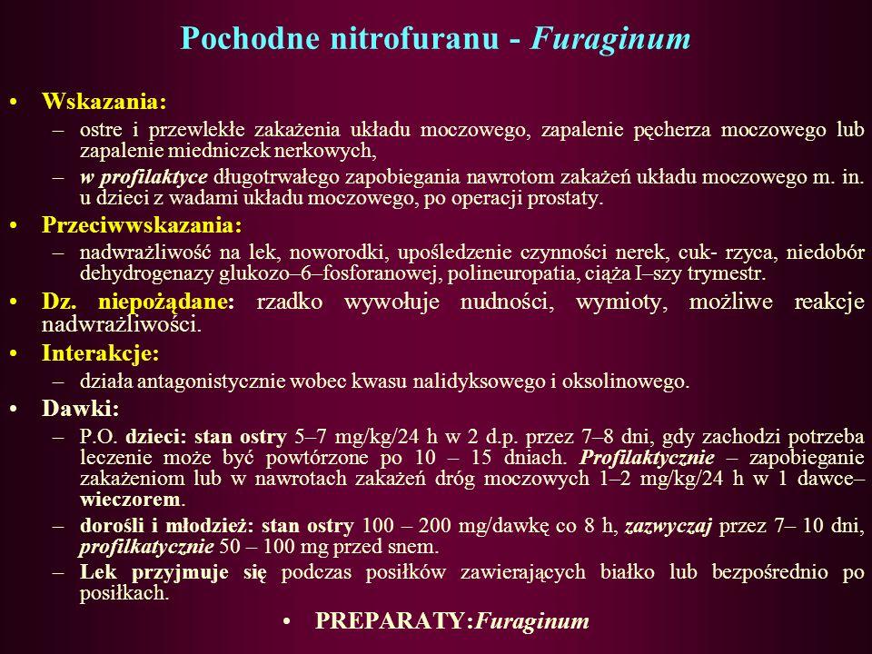 Pochodne nitrofuranu - Furaginum