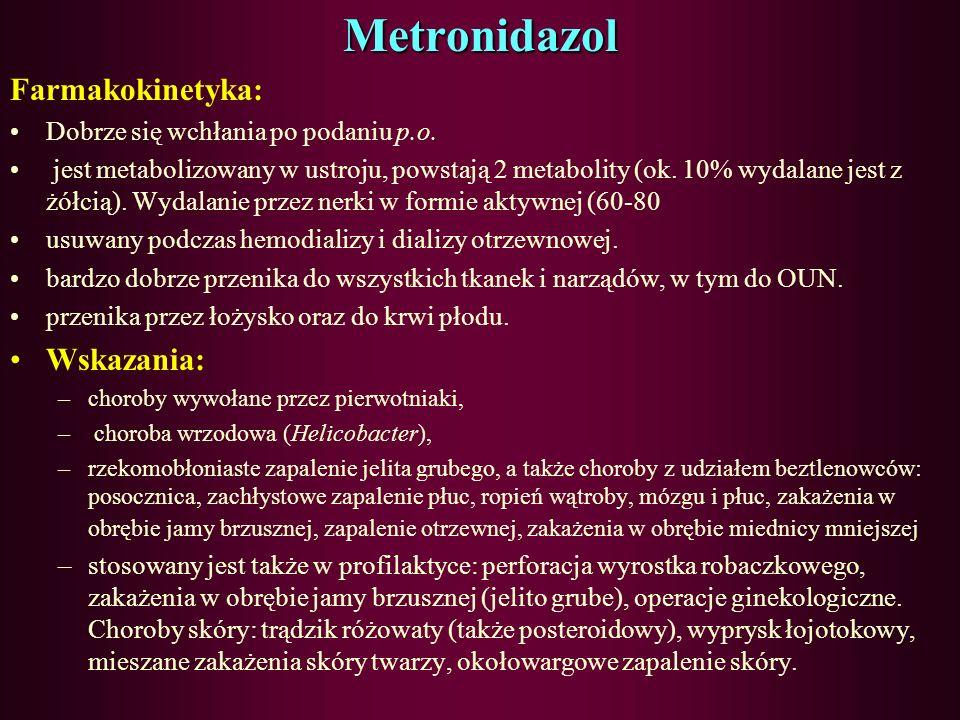 Metronidazol Farmakokinetyka: Wskazania: