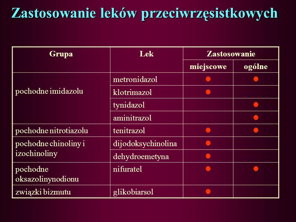 Zastosowanie leków przeciwrzęsistkowych