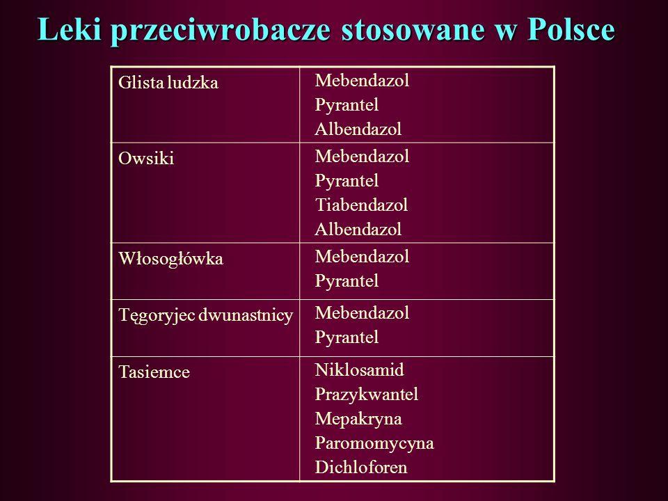 Leki przeciwrobacze stosowane w Polsce