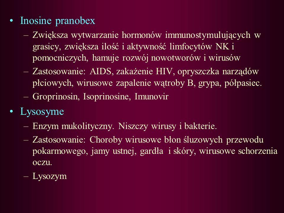 Inosine pranobex Lysosyme