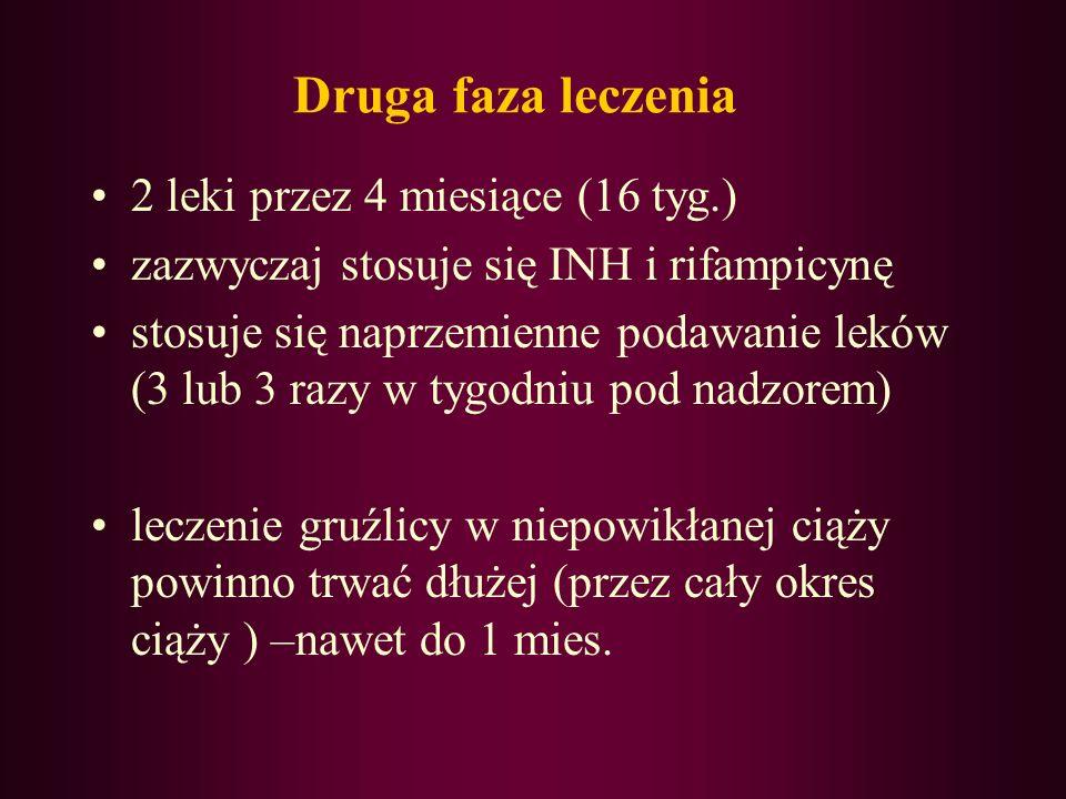 Druga faza leczenia 2 leki przez 4 miesiące (16 tyg.)