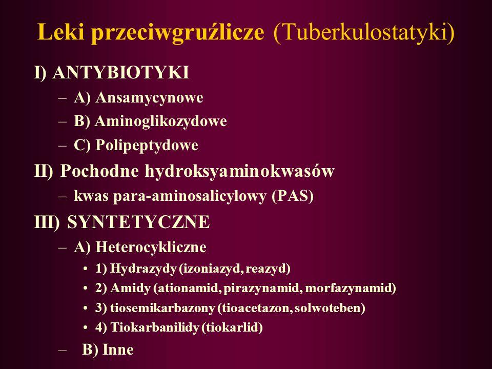 Leki przeciwgruźlicze (Tuberkulostatyki)
