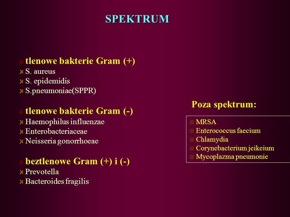 SPEKTRUM Poza spektrum: tlenowe bakterie Gram (+) S. aureus