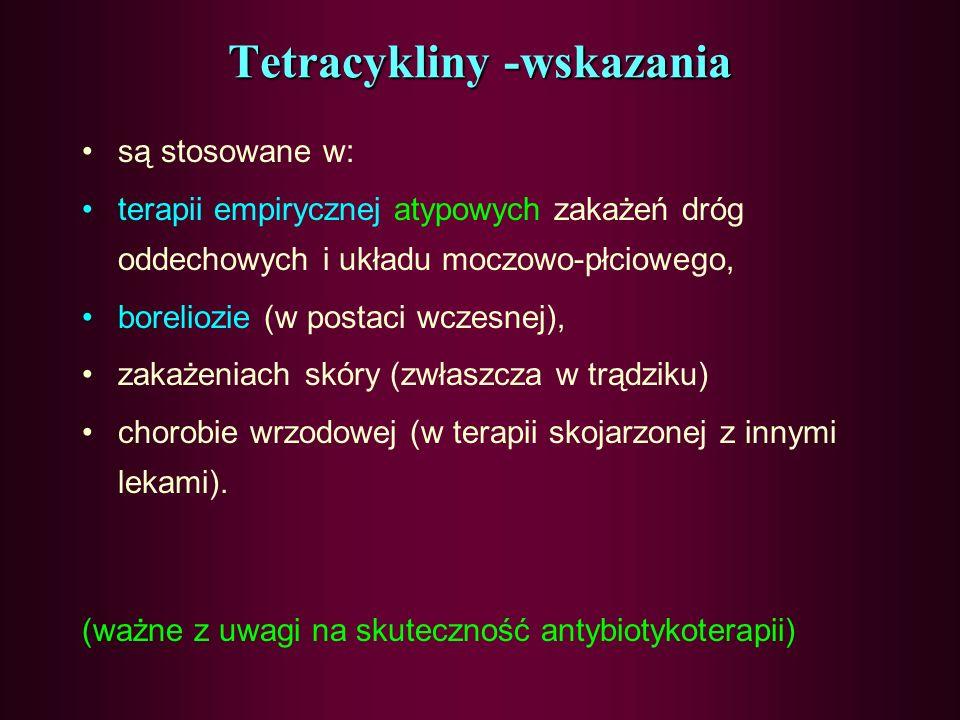 Tetracykliny -wskazania