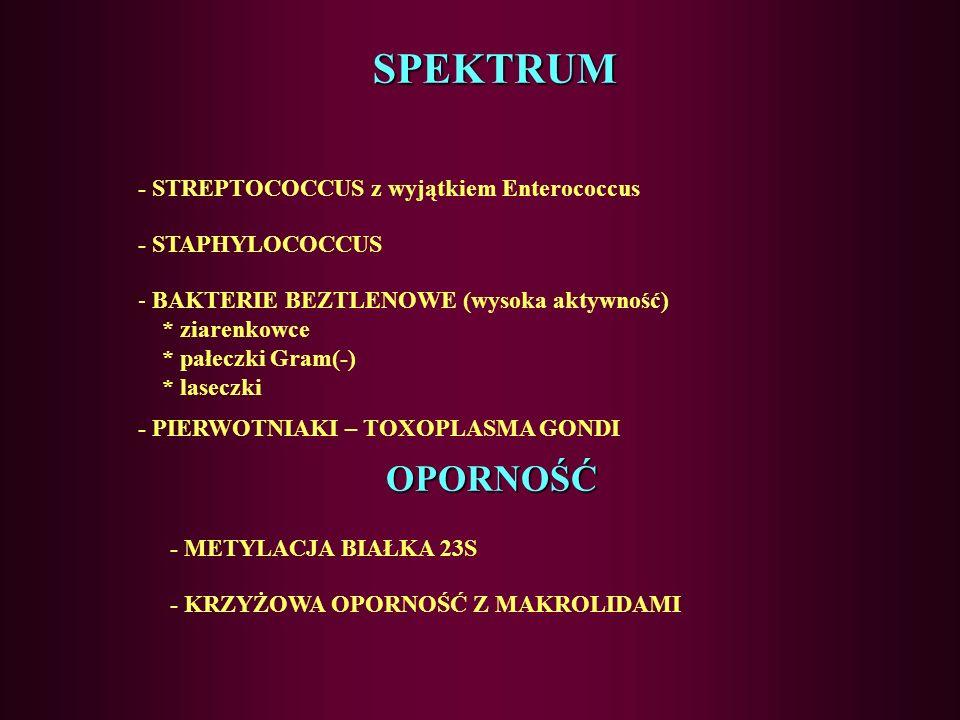 SPEKTRUM OPORNOŚĆ - STREPTOCOCCUS z wyjątkiem Enterococcus