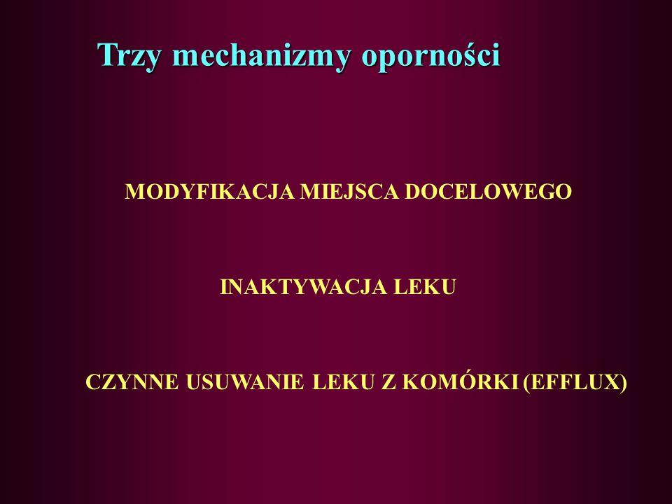 Trzy mechanizmy oporności