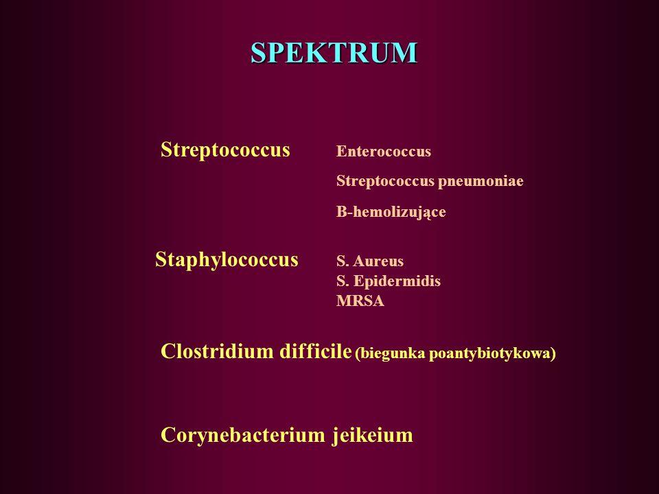 SPEKTRUM Streptococcus Staphylococcus