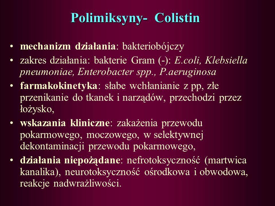 Polimiksyny- Colistin