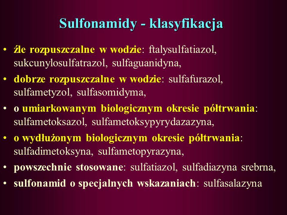 Sulfonamidy - klasyfikacja