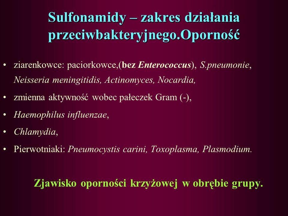 Sulfonamidy – zakres działania przeciwbakteryjnego.Oporność