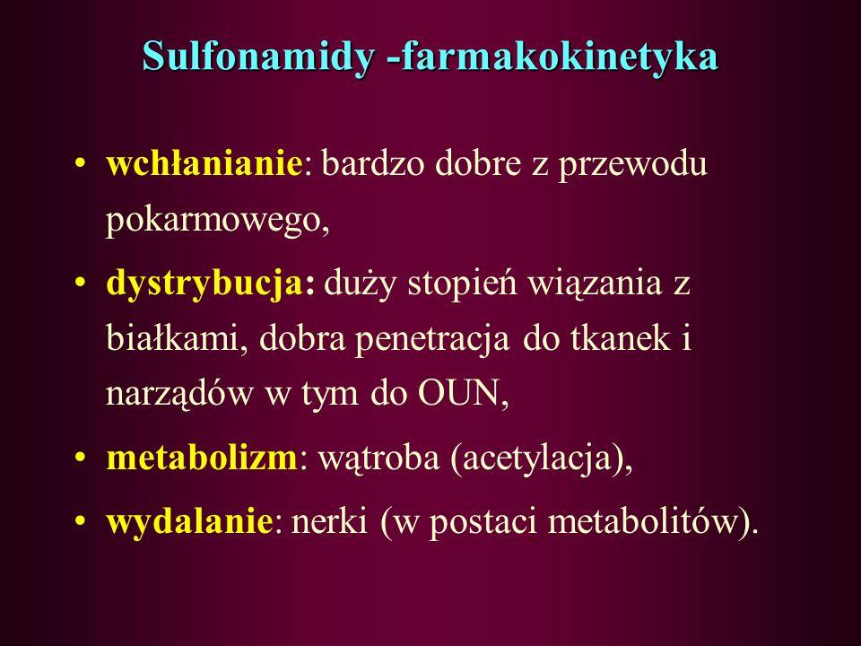 Sulfonamidy -farmakokinetyka