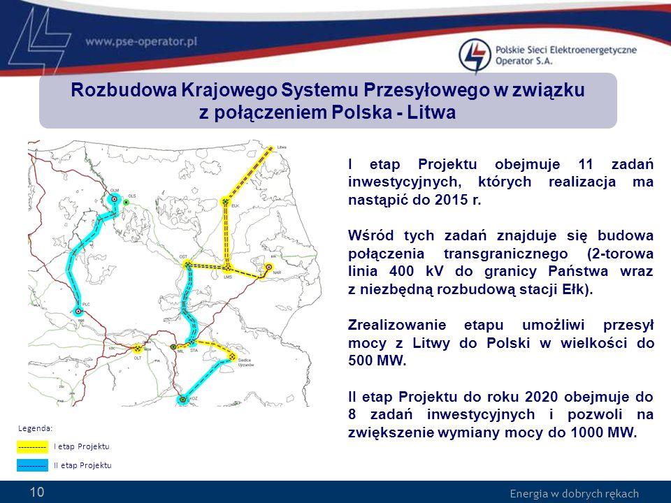 Rozbudowa Krajowego Systemu Przesyłowego w związku