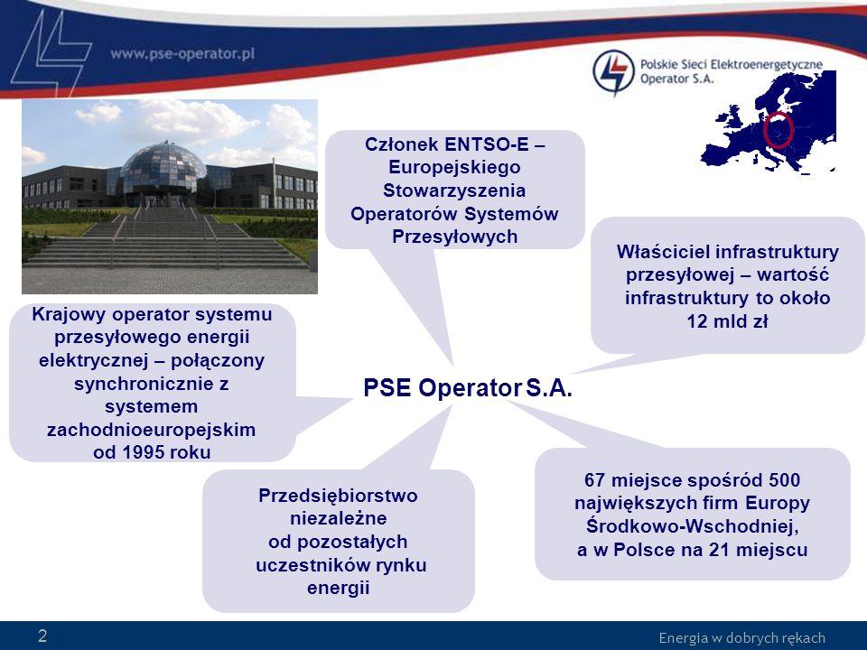 Członek ENTSO-E – Europejskiego Stowarzyszenia Operatorów Systemów Przesyłowych
