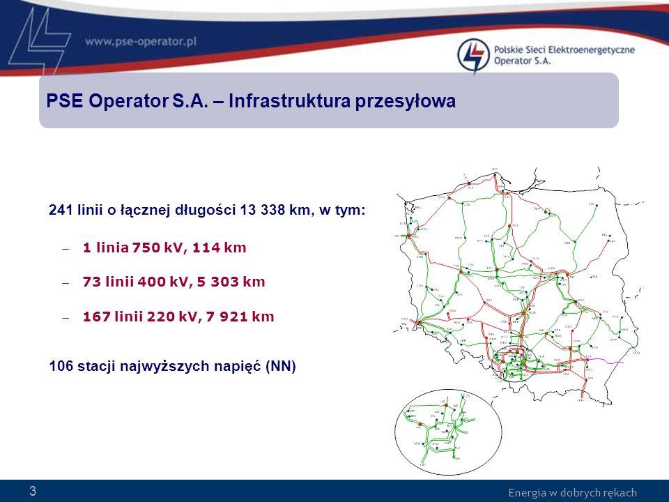 PSE Operator S.A. – Infrastruktura przesyłowa