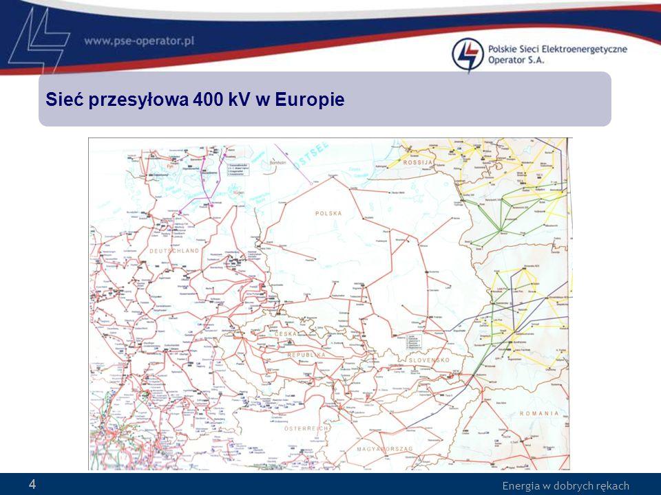 Sieć przesyłowa 400 kV w Europie