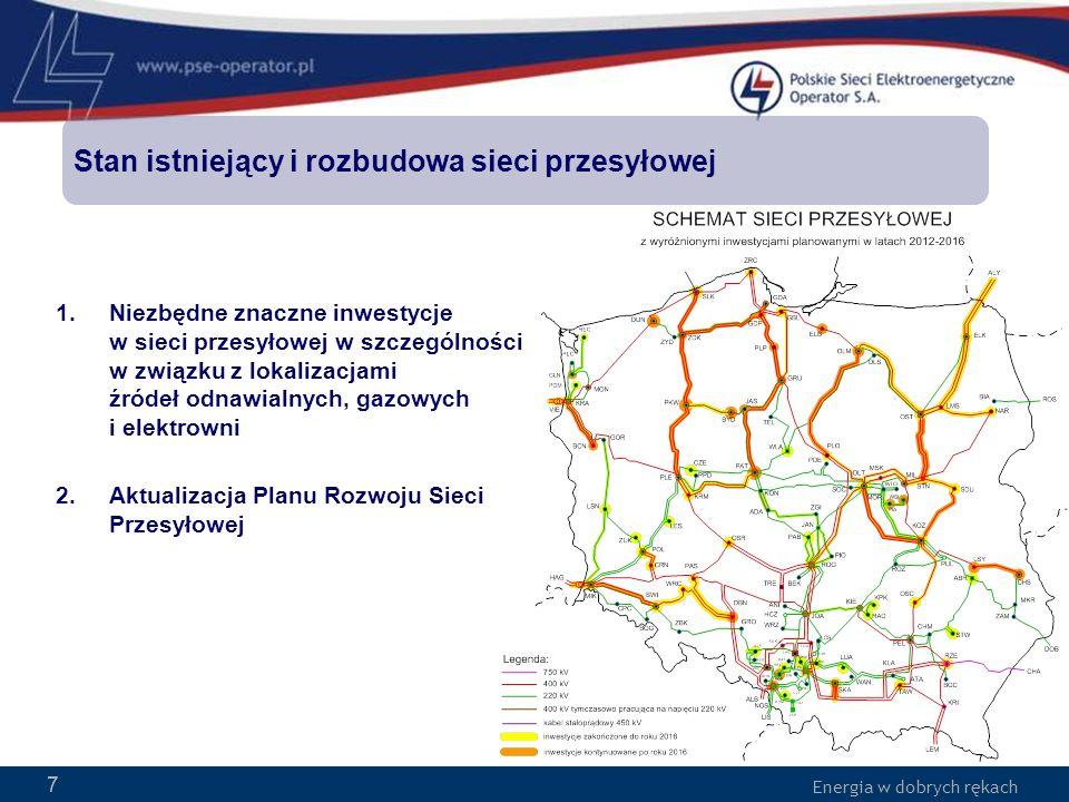 Stan istniejący i rozbudowa sieci przesyłowej
