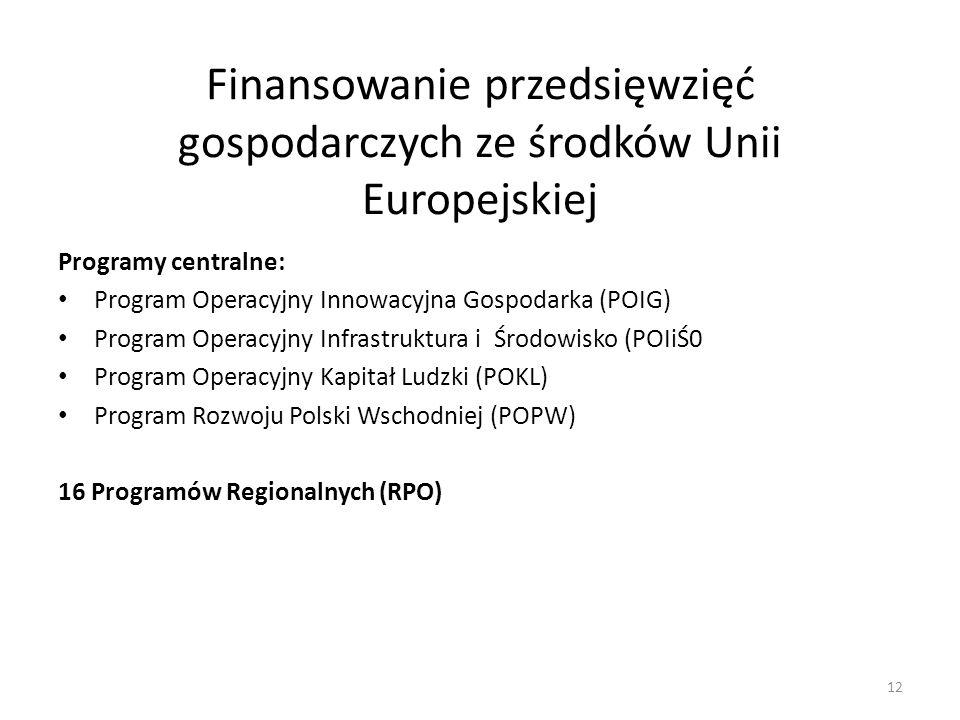 Finansowanie przedsięwzięć gospodarczych ze środków Unii Europejskiej