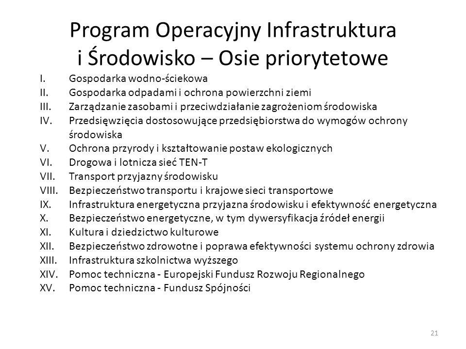 Program Operacyjny Infrastruktura i Środowisko – Osie priorytetowe