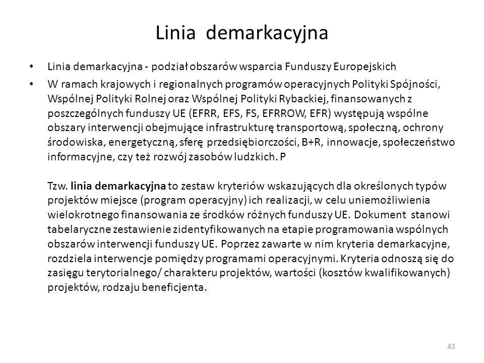 Linia demarkacyjnaLinia demarkacyjna - podział obszarów wsparcia Funduszy Europejskich