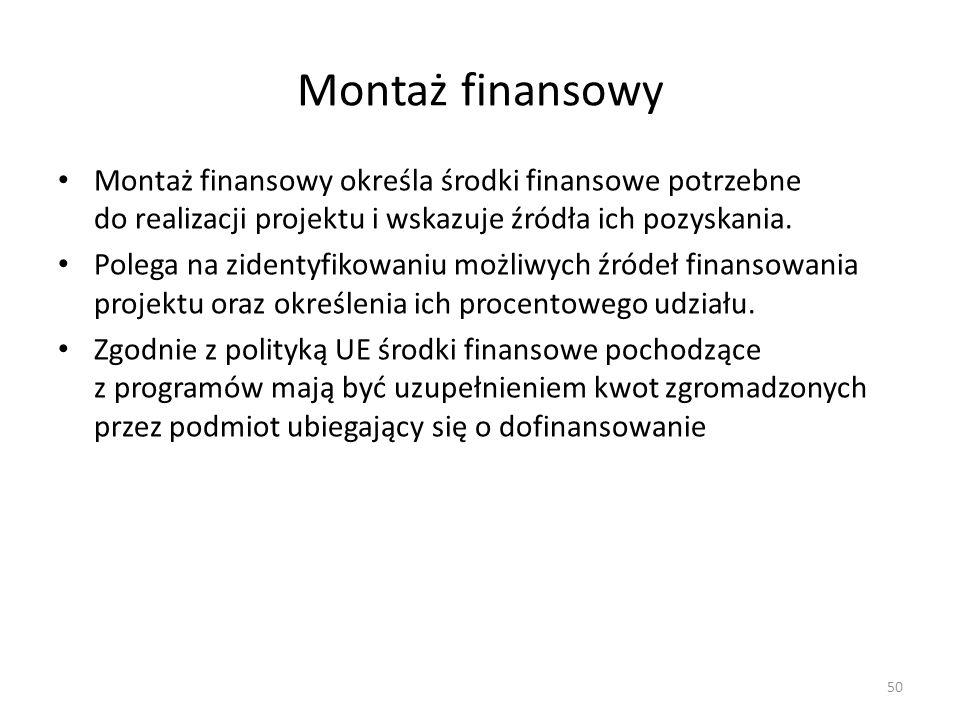 Montaż finansowyMontaż finansowy określa środki finansowe potrzebne do realizacji projektu i wskazuje źródła ich pozyskania.