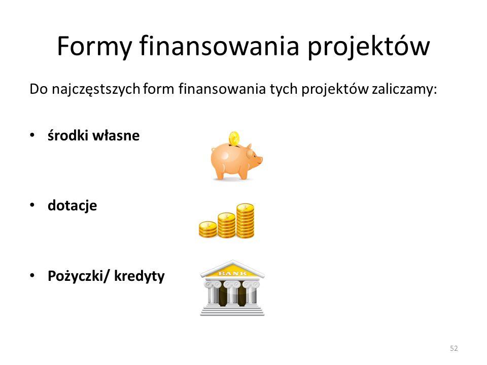 Formy finansowania projektów