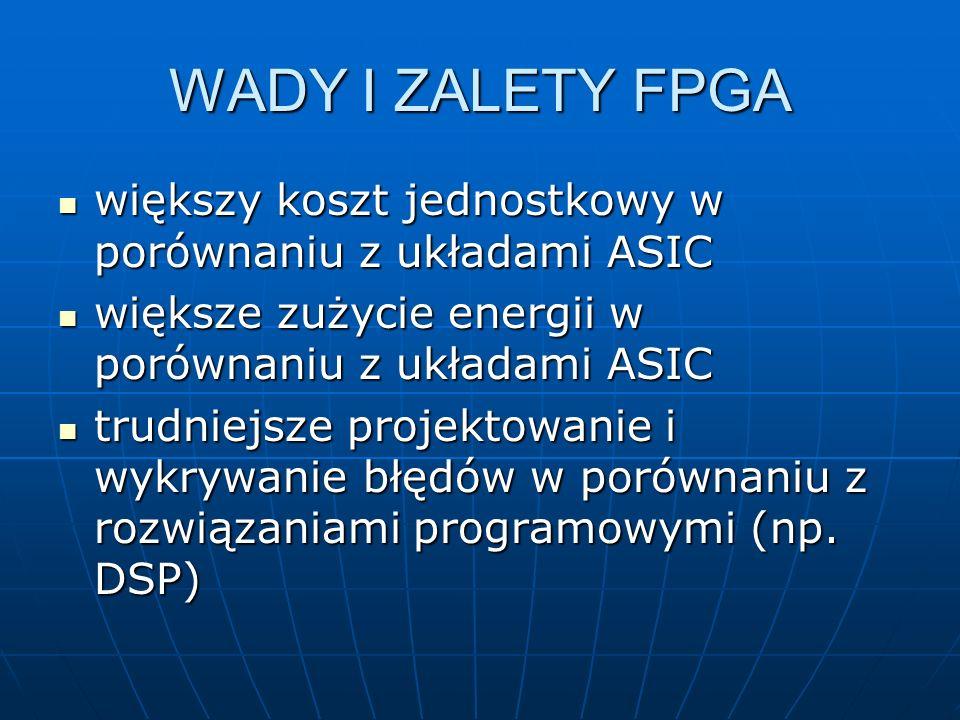 WADY I ZALETY FPGA większy koszt jednostkowy w porównaniu z układami ASIC. większe zużycie energii w porównaniu z układami ASIC.