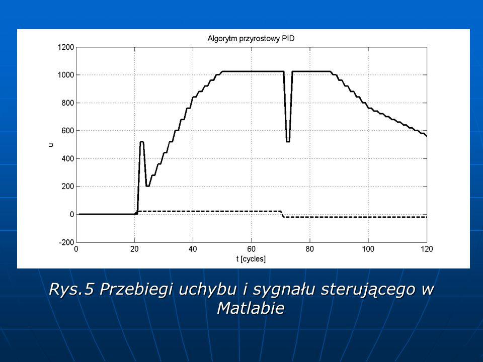 Rys.5 Przebiegi uchybu i sygnału sterującego w Matlabie