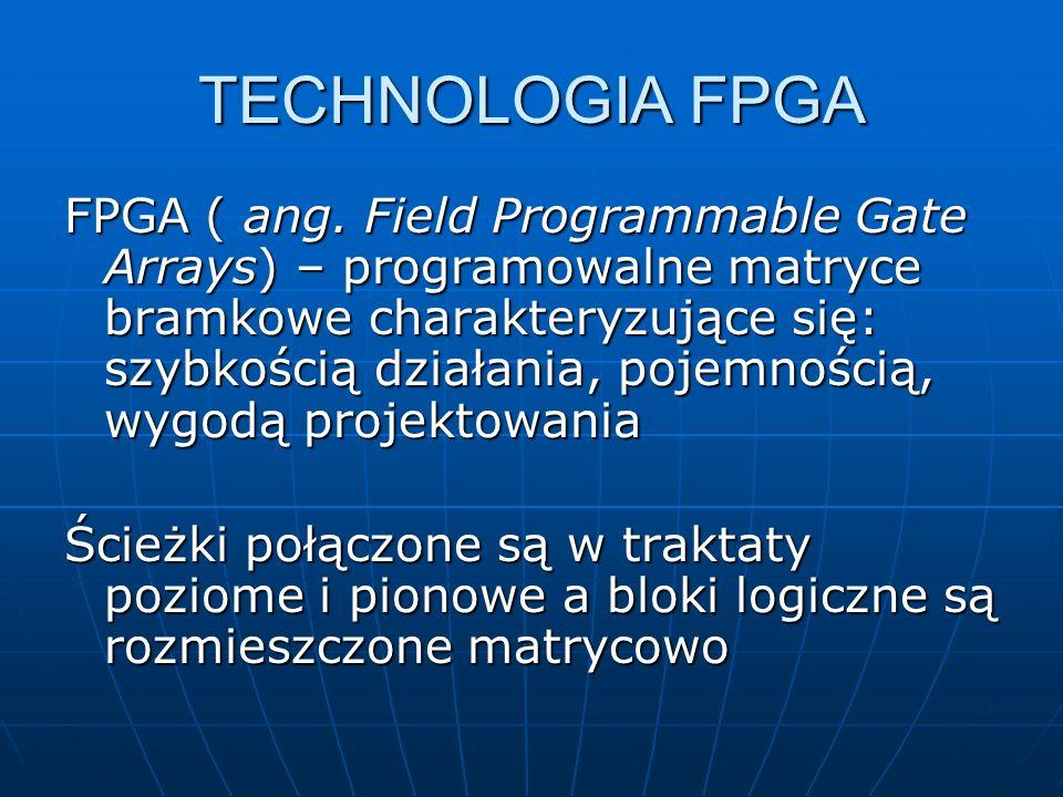 TECHNOLOGIA FPGA