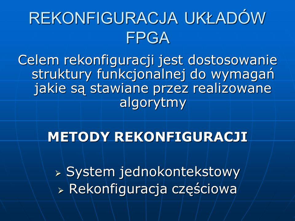 REKONFIGURACJA UKŁADÓW FPGA