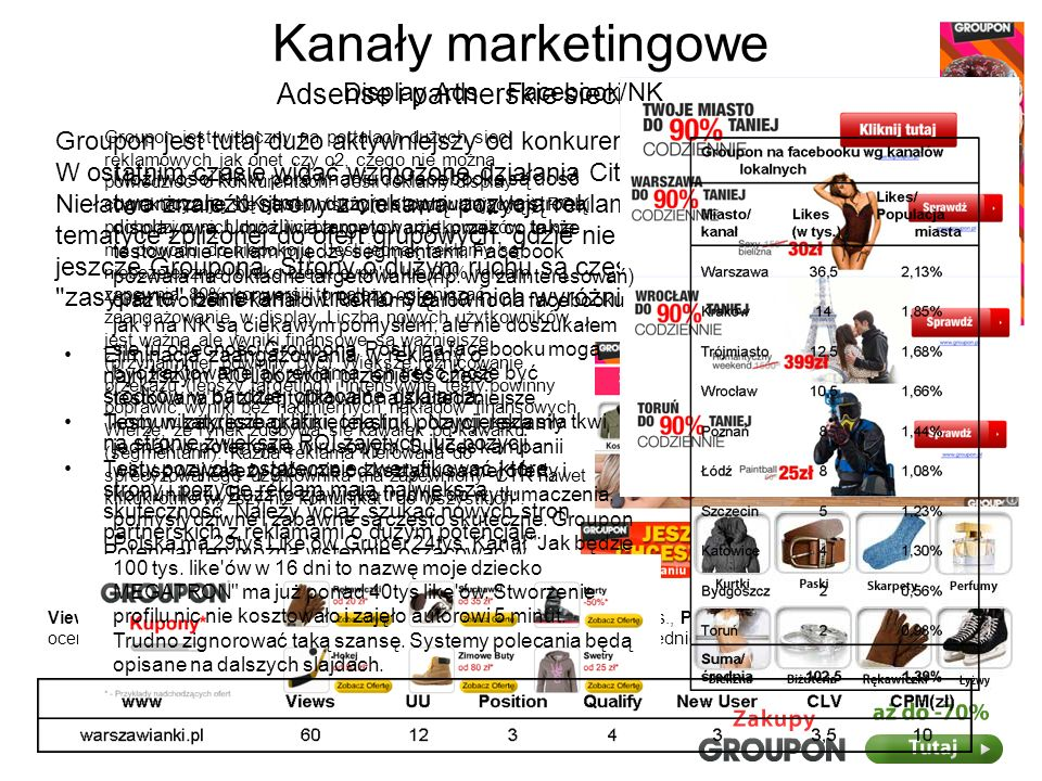 Kanały marketingowe Adsense i partnerskie sieci reklamowe Display Ads