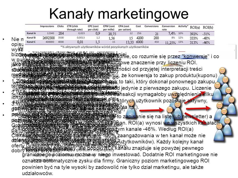 Kanały marketingowe Public Relations Komunikatory