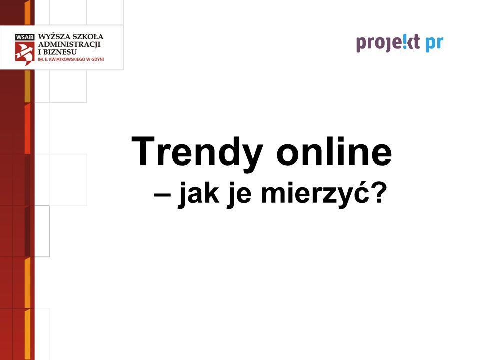 Trendy online – jak je mierzyć