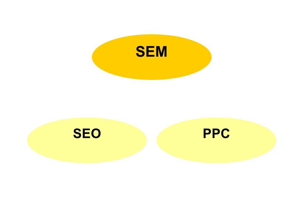 SEM SEO PPC Źródło: opracowanie własne – jedna z najprostszych interpretacji SEM