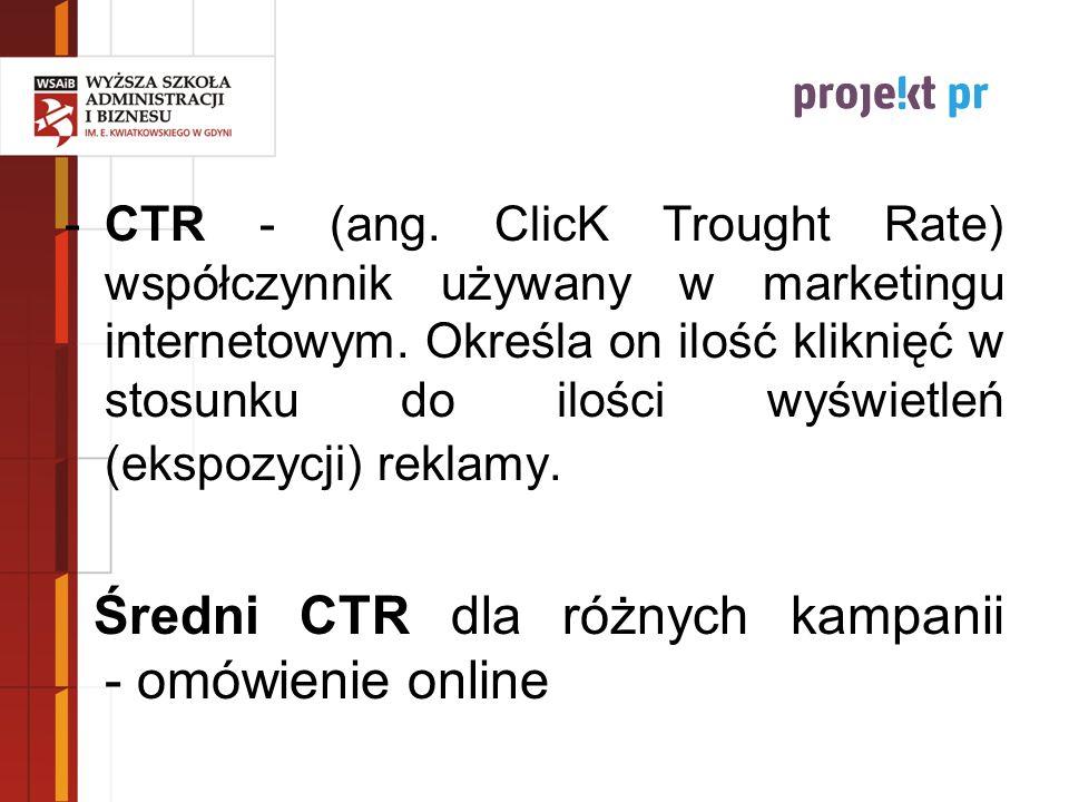 Średni CTR dla różnych kampanii - omówienie online