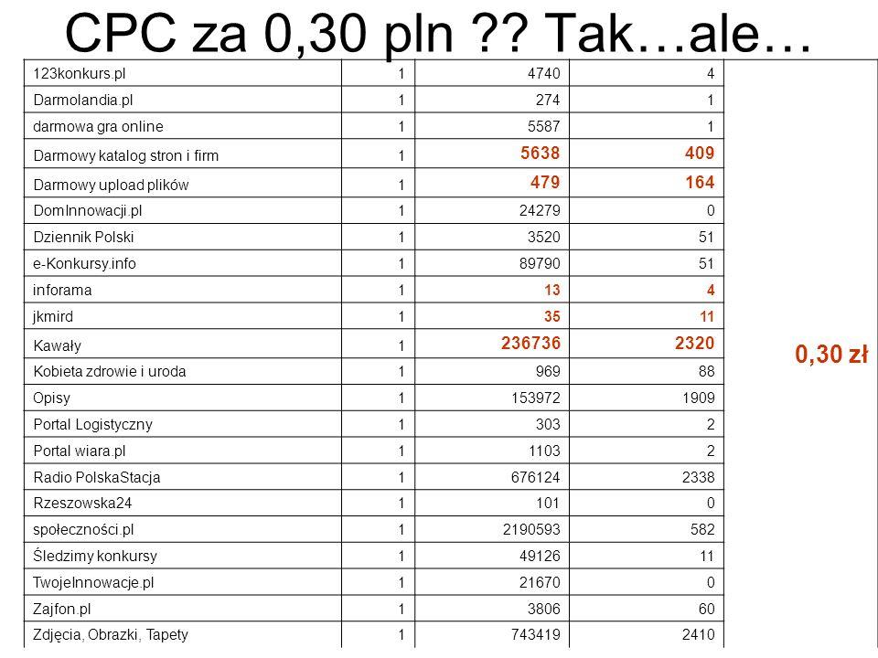 CPC za 0,30 pln Tak…ale… 123konkurs.pl. 1. 4740. 4. 0,30 zł. Darmolandia.pl. 274. darmowa gra online.