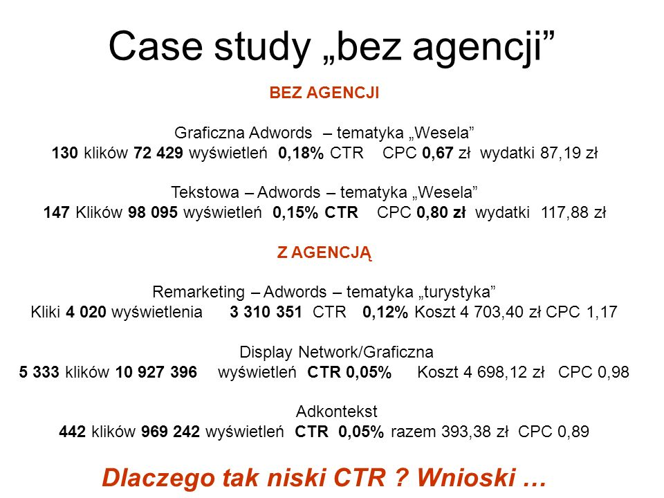 "Case study ""bez agencji"