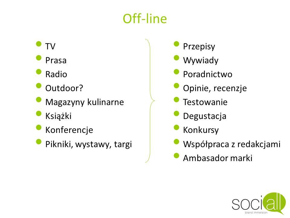 Off-line TV Prasa Radio Outdoor Magazyny kulinarne Książki