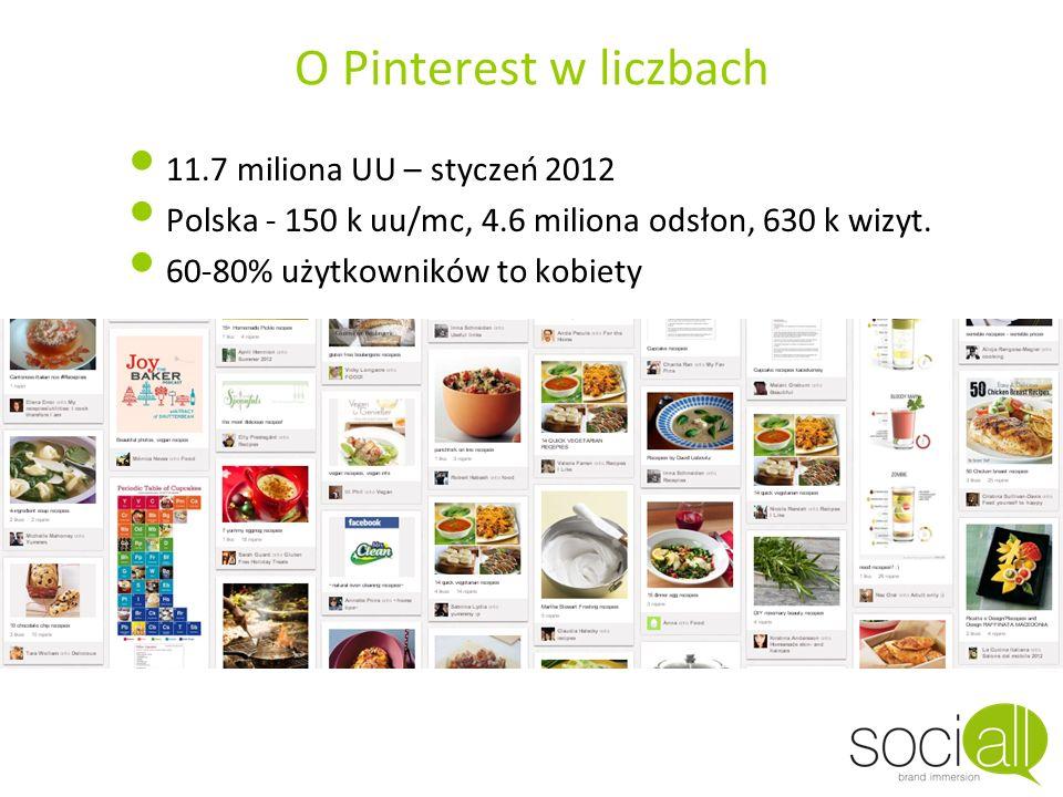 O Pinterest w liczbach 11.7 miliona UU – styczeń 2012