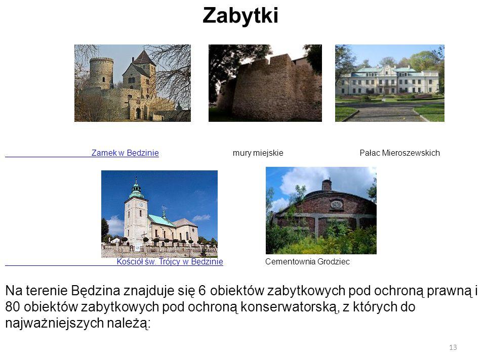 Zabytki Zamek w Będzinie mury miejskie Pałac Mieroszewskich.